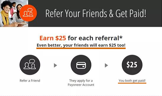 Payoneer refer a friend 50 bonus