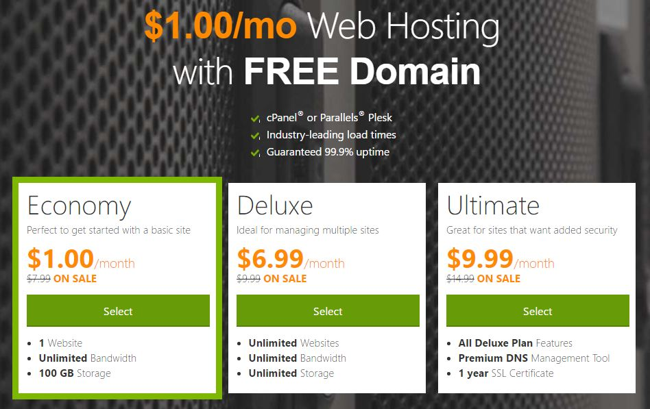 GoDaddy 1 dollar hosting coupon