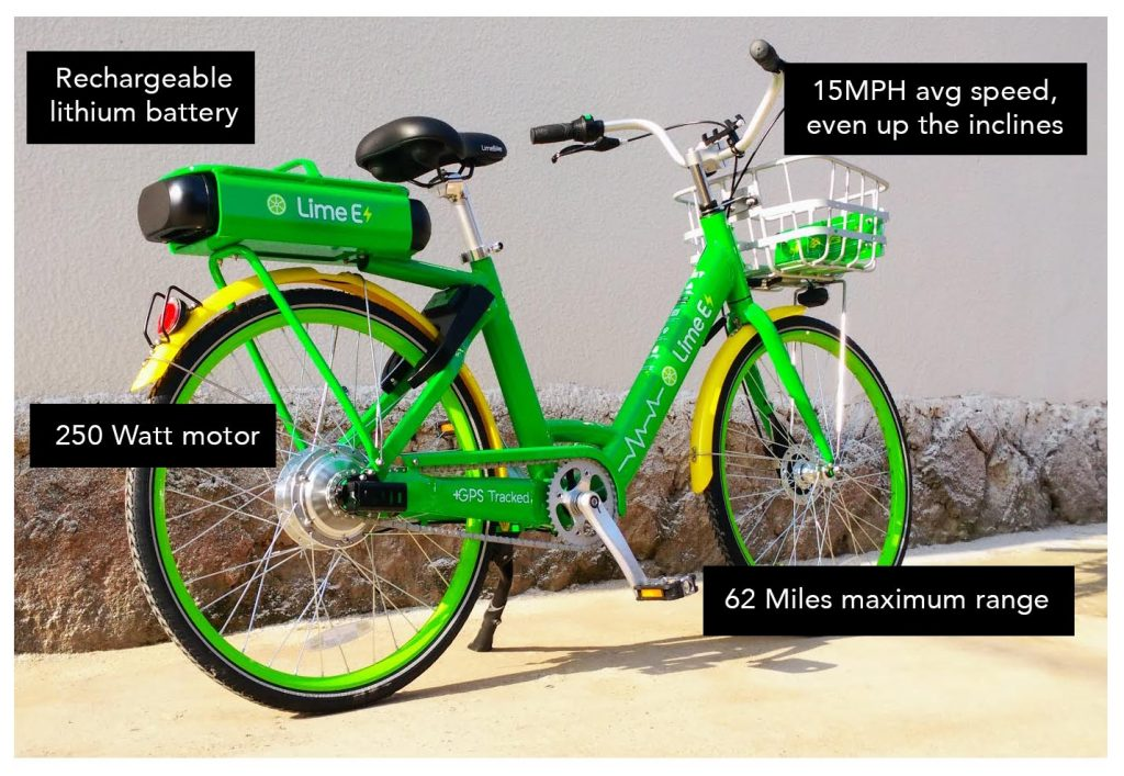 electric lime bike