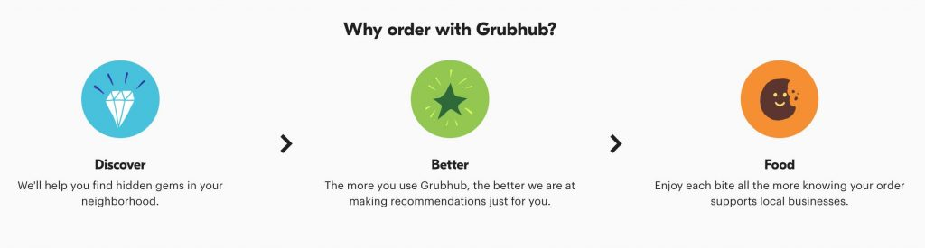 why I use Grubhub